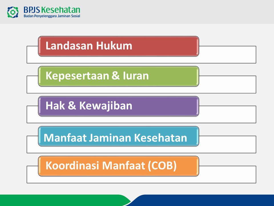 PT. Askes (Persero) Landasan HukumKepesertaan & IuranHak & KewajibanKoordinasi Manfaat (COB) Manfaat Jaminan Kesehatan