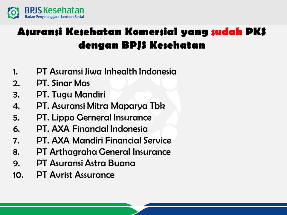 1.PT Asuransi Jiwa Inhealth Indonesia 2.PT. Sinar Mas 3.PT. Tugu Mandiri 4.PT. Asuransi Mitra Maparya Tbk 5.PT. Lippo Gerneral Insurance 6.PT. AXA Fin