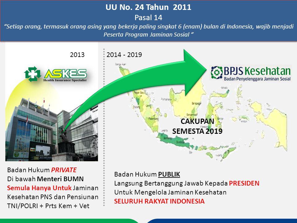 """2013 2014 - 2019 UU No. 24 Tahun 2011 Pasal 14 """"Setiap orang, termasuk orang asing yang bekerja paling singkat 6 (enam) bulan di Indonesia, wajib menj"""