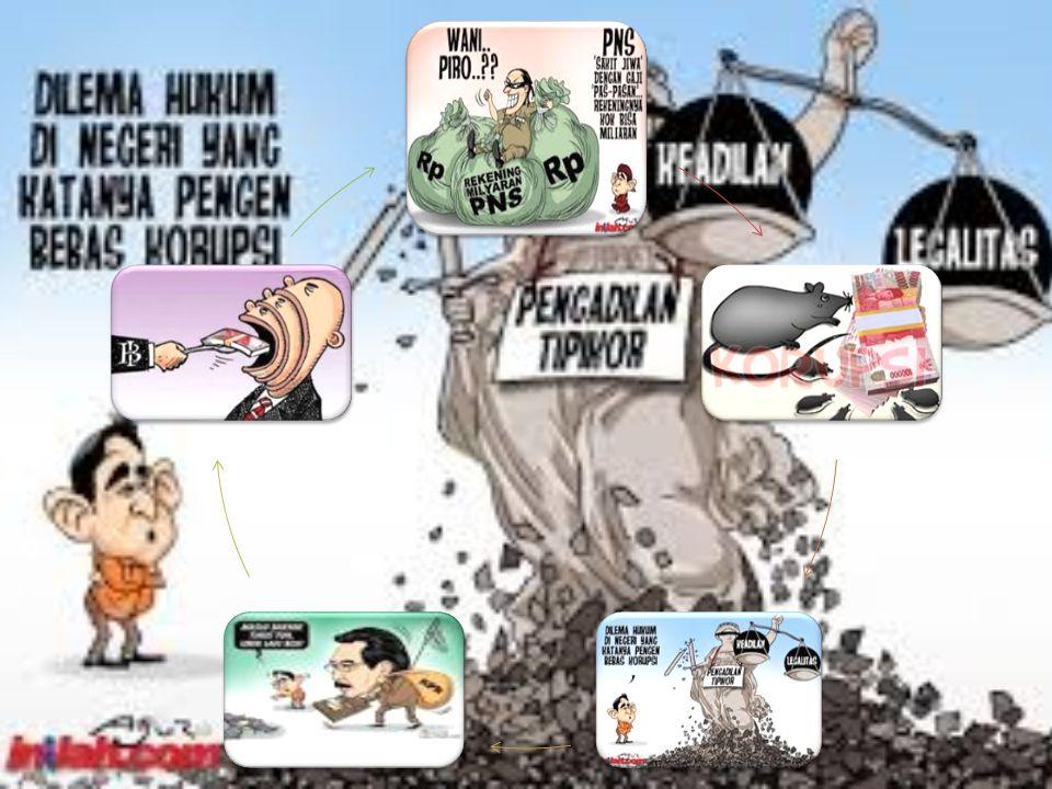 B). Korupsi Privat Korupsi ditinjau dari privat, yang dimaksud privat ada dua,yaitu badan hukum privat dan masyarakat. Praktik korupsi terjadi dibadan