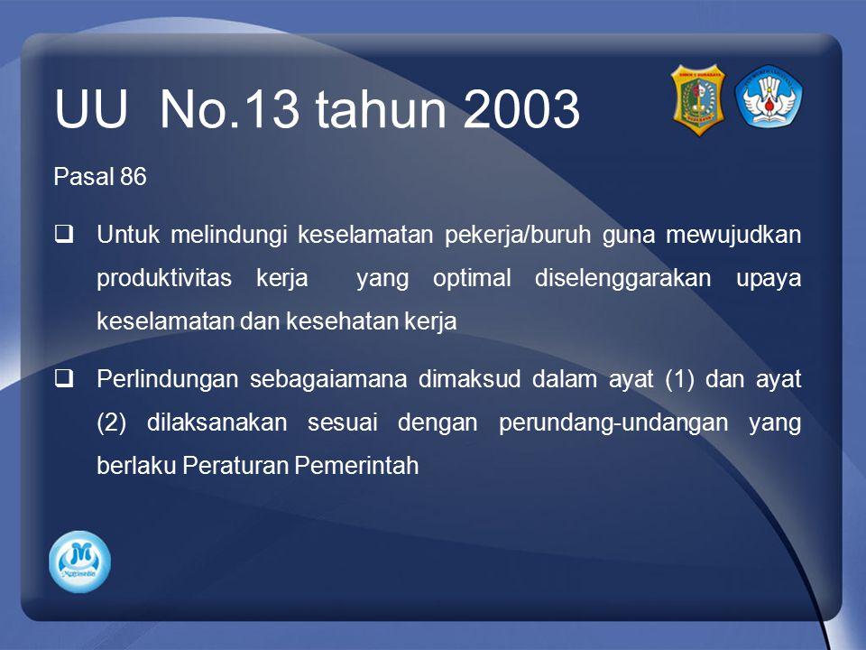 UU No.13 tahun 2003 Pasal 86  Untuk melindungi keselamatan pekerja/buruh guna mewujudkan produktivitas kerja yang optimal diselenggarakan upaya kesel