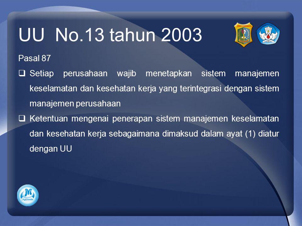 UU No.13 tahun 2003 Pasal 87  Setiap perusahaan wajib menetapkan sistem manajemen keselamatan dan kesehatan kerja yang terintegrasi dengan sistem manajemen perusahaan  Ketentuan mengenai penerapan sistem manajemen keselamatan dan kesehatan kerja sebagaimana dimaksud dalam ayat (1) diatur dengan UU