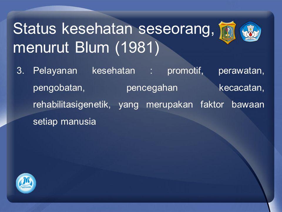 Status kesehatan seseorang, menurut Blum (1981) 3.Pelayanan kesehatan : promotif, perawatan, pengobatan, pencegahan kecacatan, rehabilitasigenetik, ya