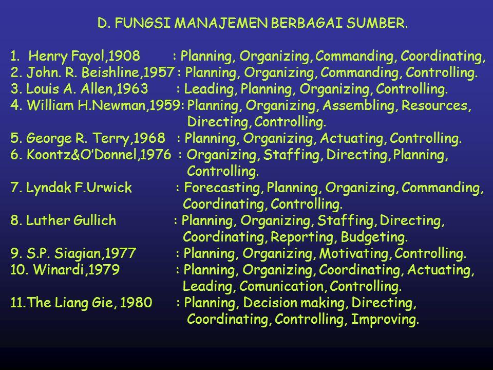 D. FUNGSI MANAJEMEN BERBAGAI SUMBER. 1. Henry Fayol,1908 : Planning, Organizing, Commanding, Coordinating, 2. John. R. Beishline,1957 : Planning, Orga