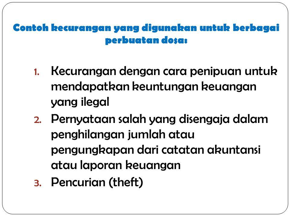 Contoh kecurangan yang digunakan untuk berbagai perbuatan dosa: 1. Kecurangan dengan cara penipuan untuk mendapatkan keuntungan keuangan yang ilegal 2