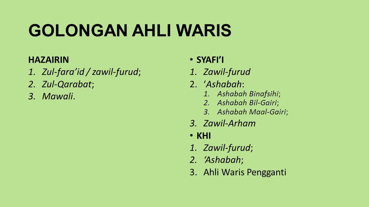GOLONGAN AHLI WARIS HAZAIRIN 1.Zul-fara'id / zawil-furud; 2.Zul-Qarabat; 3.Mawali.