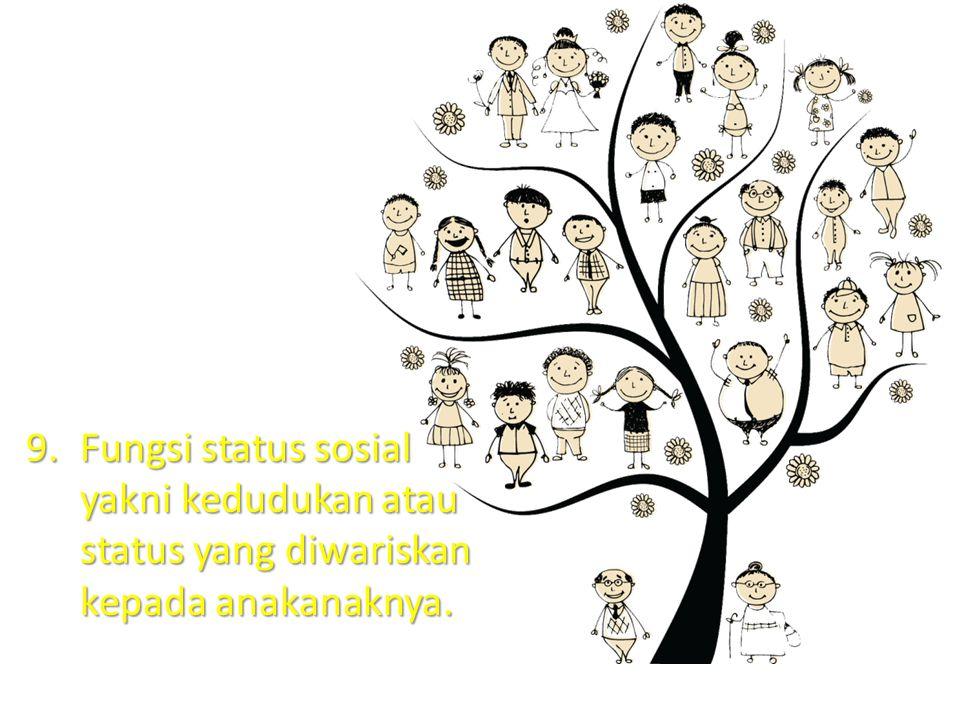 9.Fungsi status sosial yakni kedudukan atau status yang diwariskan kepada anakanaknya.