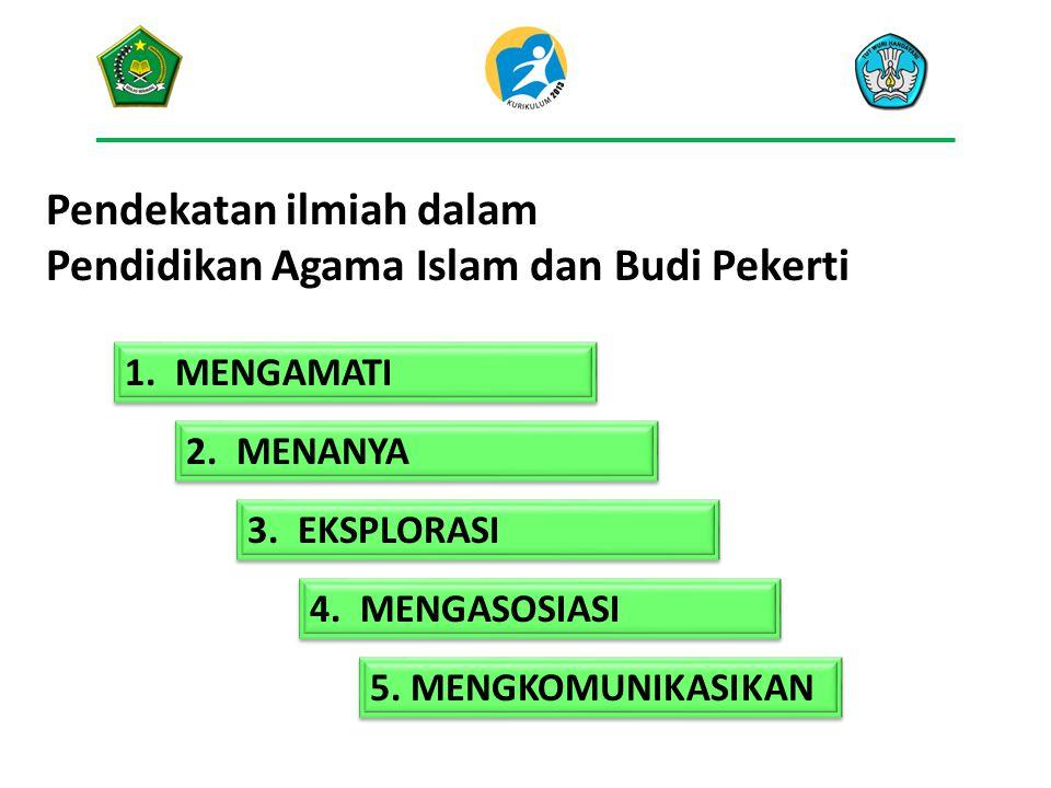 Pendekatan ilmiah dalam Pendidikan Agama Islam dan Budi Pekerti 1. MENGAMATI 2. MENANYA 3. EKSPLORASI 4. MENGASOSIASI 5. MENGKOMUNIKASIKAN