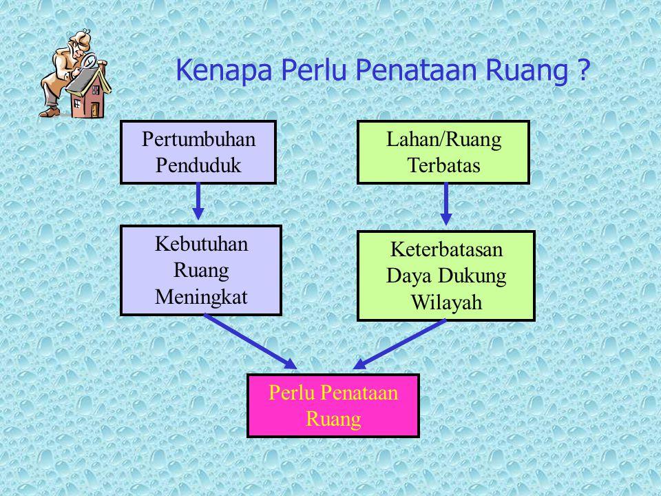 Wilayah Fungsional (Functional Regions)