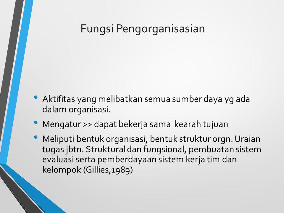 Fungsi Pengorganisasian Aktifitas yang melibatkan semua sumber daya yg ada dalam organisasi.