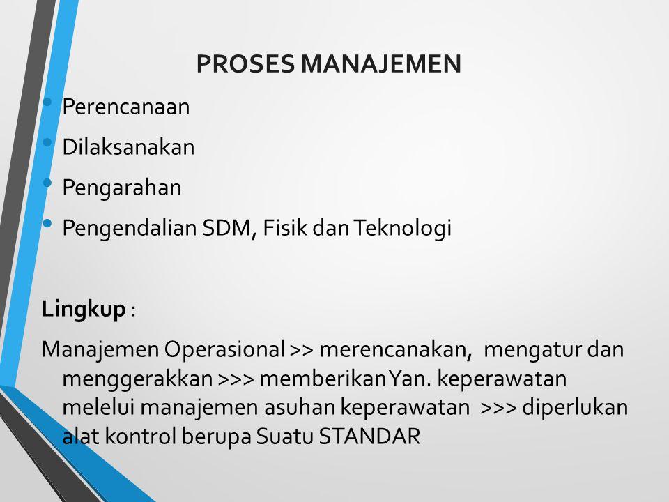 PROSES MANAJEMEN Perencanaan Dilaksanakan Pengarahan Pengendalian SDM, Fisik dan Teknologi Lingkup : Manajemen Operasional >> merencanakan, mengatur dan menggerakkan >>> memberikan Yan.