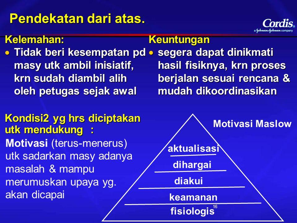 16 Pendekatan dari atas. Kelemahan:  Tidak beri kesempatan pd masy utk ambil inisiatif, krn sudah diambil alih oleh petugas sejak awal Keuntungan  s