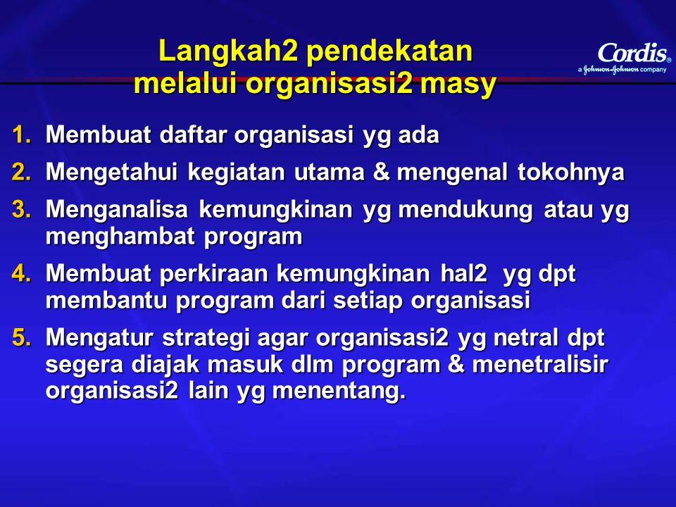 Langkah2 pendekatan melalui organisasi2 masy 1.Membuat daftar organisasi yg ada 2.Mengetahui kegiatan utama & mengenal tokohnya 3.Menganalisa kemungki