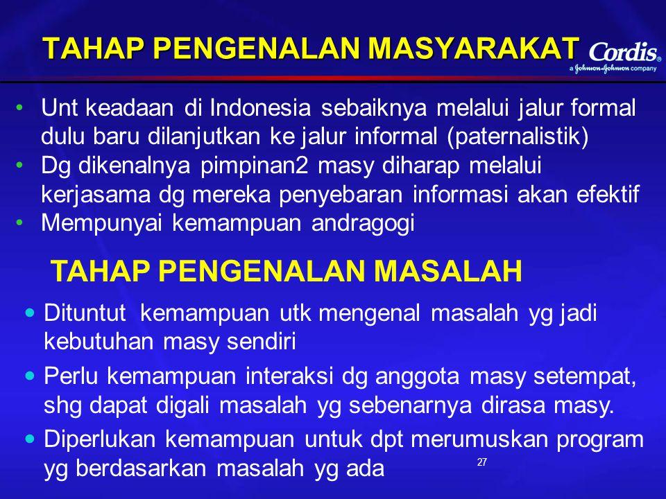 27 TAHAP PENGENALAN MASYARAKAT Unt keadaan di Indonesia sebaiknya melalui jalur formal dulu baru dilanjutkan ke jalur informal (paternalistik) Dg dike