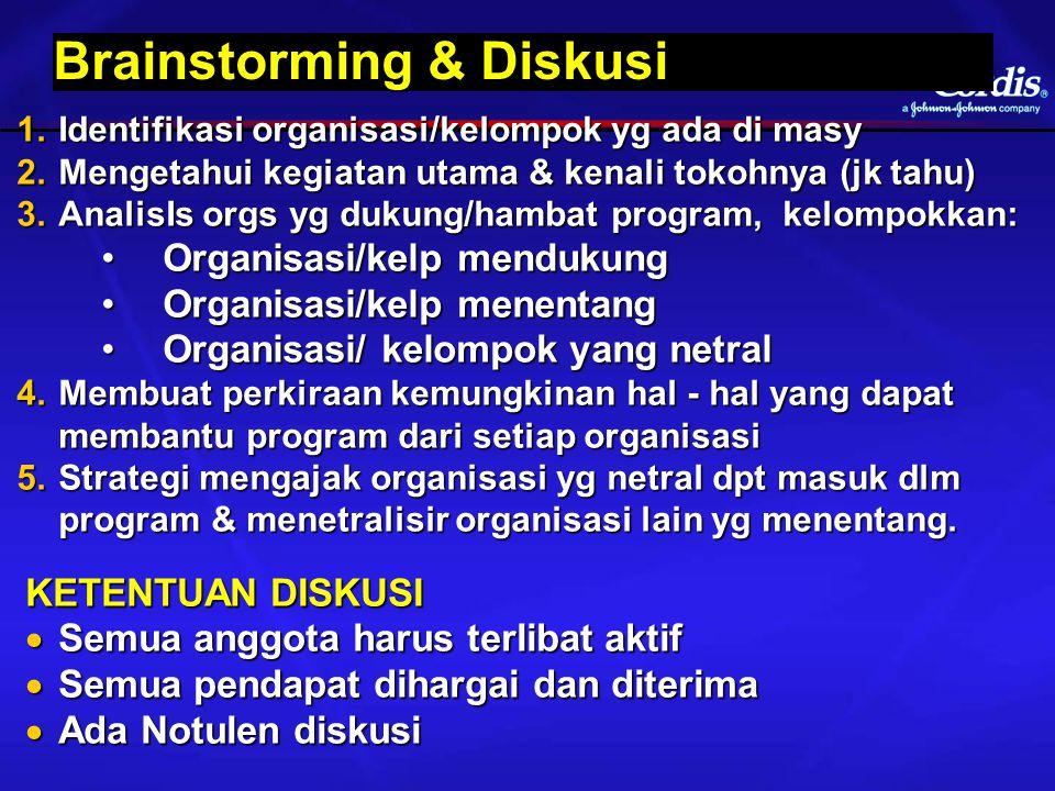 Brainstorming & Diskusi 1.Identifikasi organisasi/kelompok yg ada di masy 2.Mengetahui kegiatan utama & kenali tokohnya (jk tahu) 3.AnalisIs orgs yg d