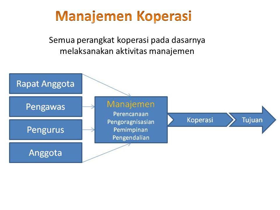 Semua perangkat koperasi pada dasarnya melaksanakan aktivitas manajemen