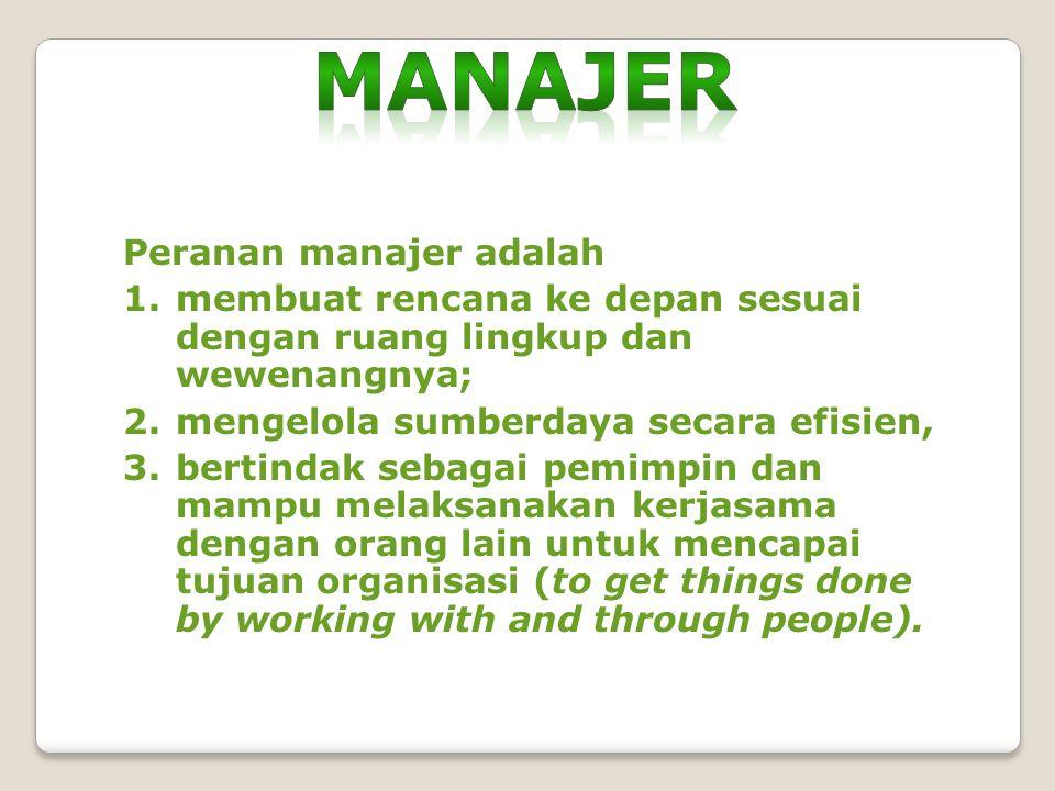 Peranan manajer adalah 1.membuat rencana ke depan sesuai dengan ruang lingkup dan wewenangnya; 2.mengelola sumberdaya secara efisien, 3.bertindak seba