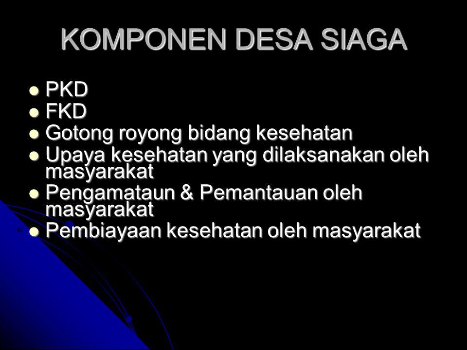 KOMPONEN DESA SIAGA PKD PKD FKD FKD Gotong royong bidang kesehatan Gotong royong bidang kesehatan Upaya kesehatan yang dilaksanakan oleh masyarakat Up