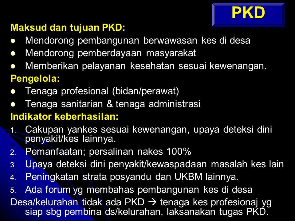 PKD Maksud dan tujuan PKD: Mendorong pembangunan berwawasan kes di desa Mendorong pemberdayaan masyarakat Memberikan pelayanan kesehatan sesuai kewenangan.