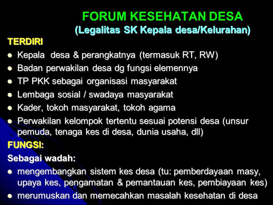 (Legalitas SK Kepala desa/Kelurahan) FORUM KESEHATAN DESA (Legalitas SK Kepala desa/Kelurahan) TERDIRI Kepala desa & perangkatnya (termasuk RT, RW)