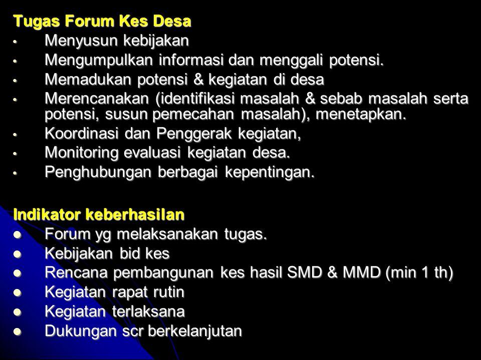 Tugas Forum Kes Desa Menyusun kebijakan Menyusun kebijakan Mengumpulkan informasi dan menggali potensi. Mengumpulkan informasi dan menggali potensi. M