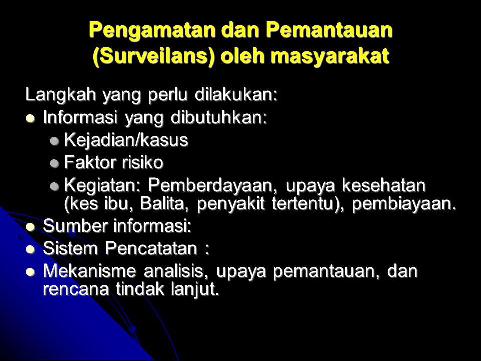 Pengamatan dan Pemantauan (Surveilans) oleh masyarakat Langkah yang perlu dilakukan: Informasi yang dibutuhkan: Informasi yang dibutuhkan: Kejadian/ka