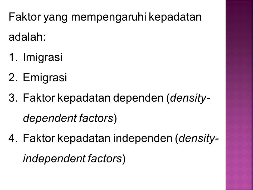 Faktor yang mempengaruhi kepadatan adalah: 1.Imigrasi 2.Emigrasi 3.Faktor kepadatan dependen (density- dependent factors) 4.Faktor kepadatan independe