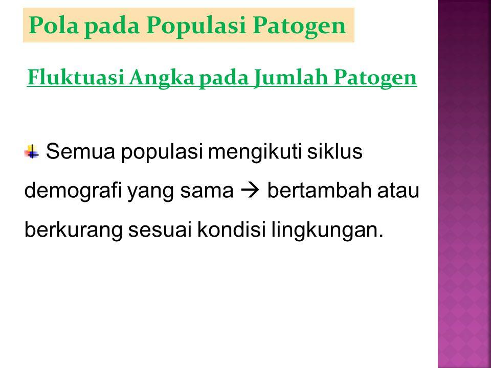 Pola pada Populasi Patogen Fluktuasi Angka pada Jumlah Patogen Semua populasi mengikuti siklus demografi yang sama  bertambah atau berkurang sesuai k