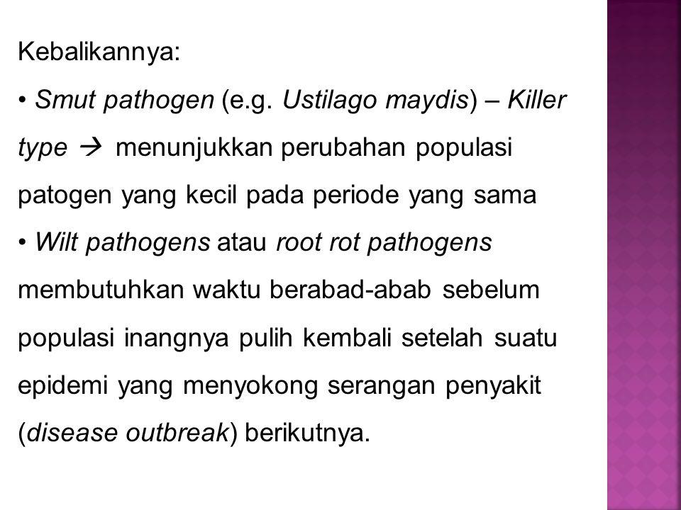 Kebalikannya: Smut pathogen (e.g. Ustilago maydis) – Killer type  menunjukkan perubahan populasi patogen yang kecil pada periode yang sama Wilt patho
