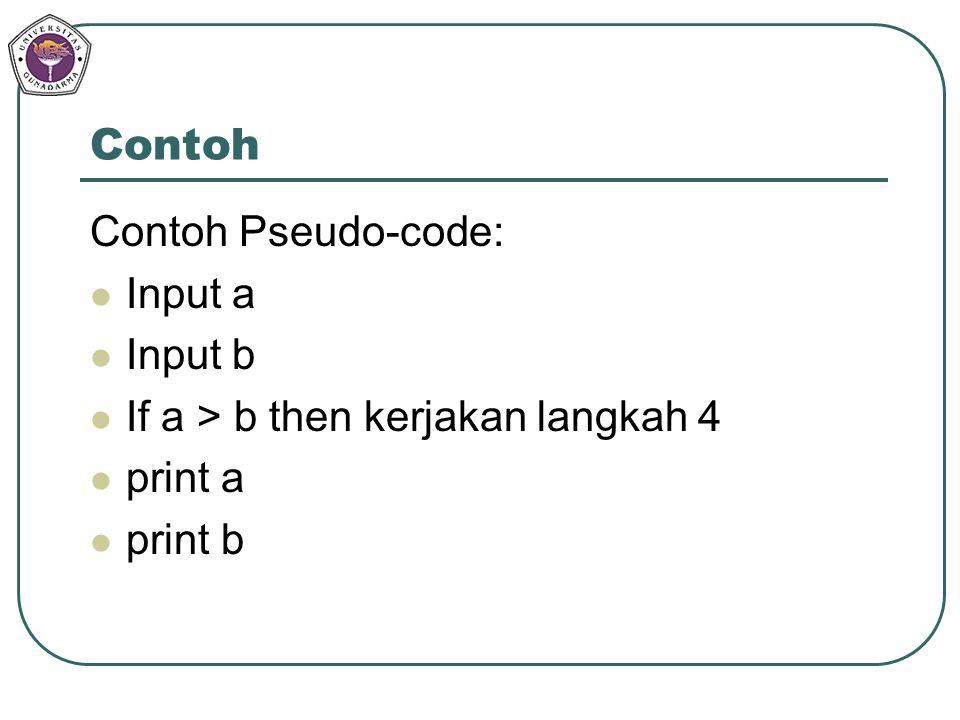 Contoh Contoh Pseudo-code: Input a Input b If a > b then kerjakan langkah 4 print a print b