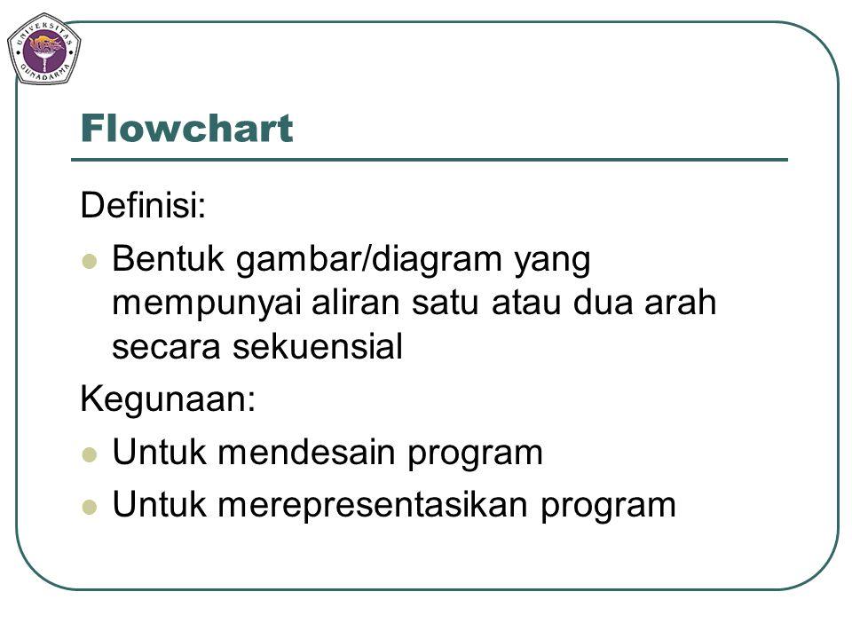 Flowchart Definisi: Bentuk gambar/diagram yang mempunyai aliran satu atau dua arah secara sekuensial Kegunaan: Untuk mendesain program Untuk mereprese