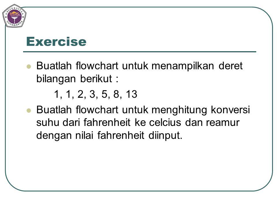 Exercise Buatlah flowchart untuk menampilkan deret bilangan berikut : 1, 1, 2, 3, 5, 8, 13 Buatlah flowchart untuk menghitung konversi suhu dari fahre