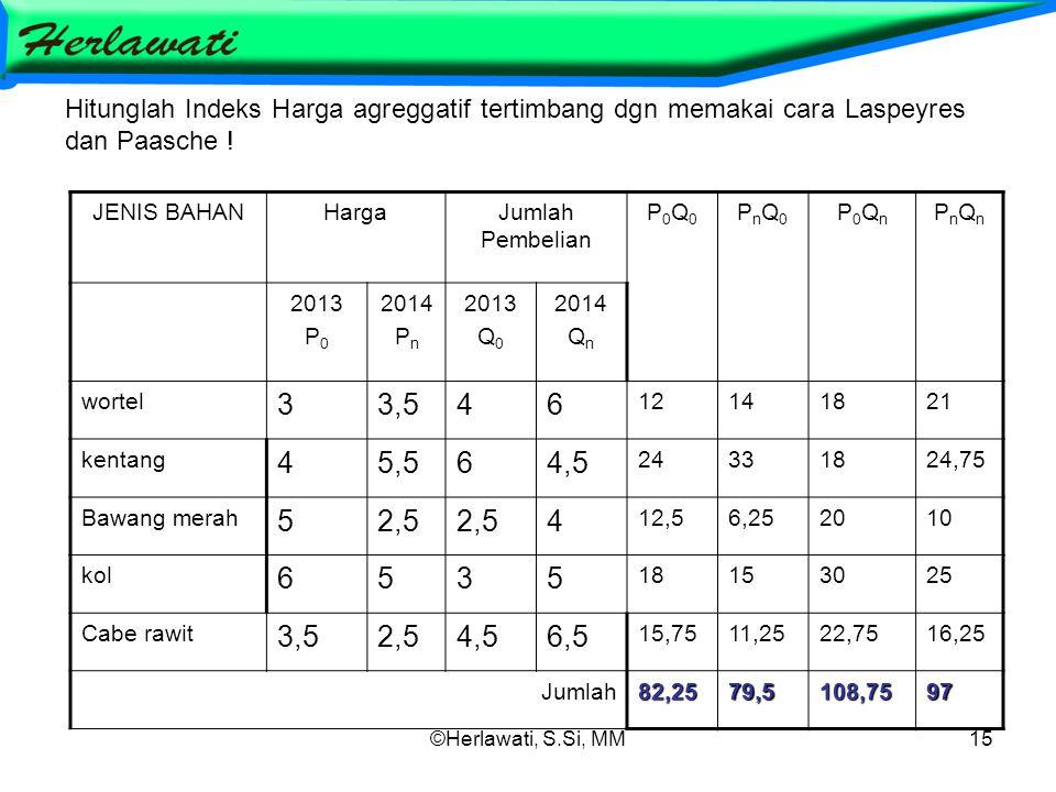 ©Herlawati, S.Si, MM15 Hitunglah Indeks Harga agreggatif tertimbang dgn memakai cara Laspeyres dan Paasche .