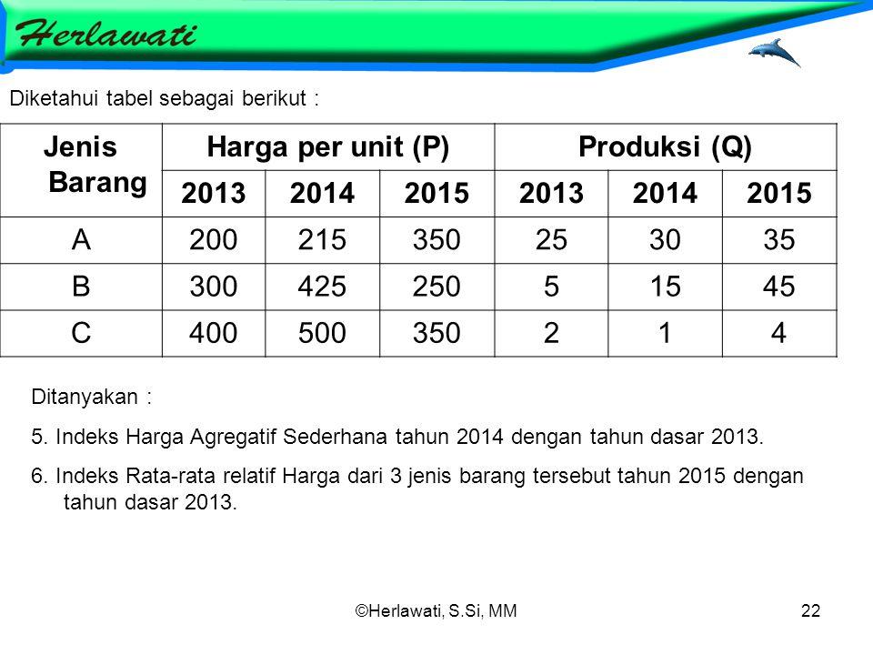 ©Herlawati, S.Si, MM22 Jenis Barang Harga per unit (P)Produksi (Q) 201320142015201320142015 A20021535035025253035 B30042525051545 C400500350214 Diketahui tabel sebagai berikut : Ditanyakan : 5.