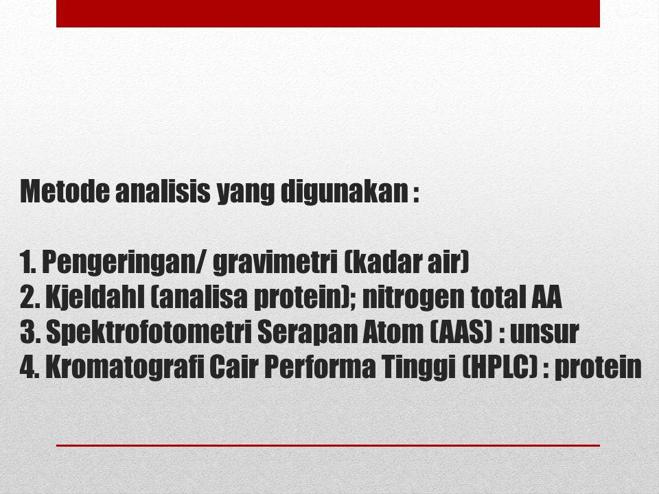 Metode analisis yang digunakan : 1. Pengeringan/ gravimetri (kadar air) 2. Kjeldahl (analisa protein); nitrogen total AA 3. Spektrofotometri Serapan A