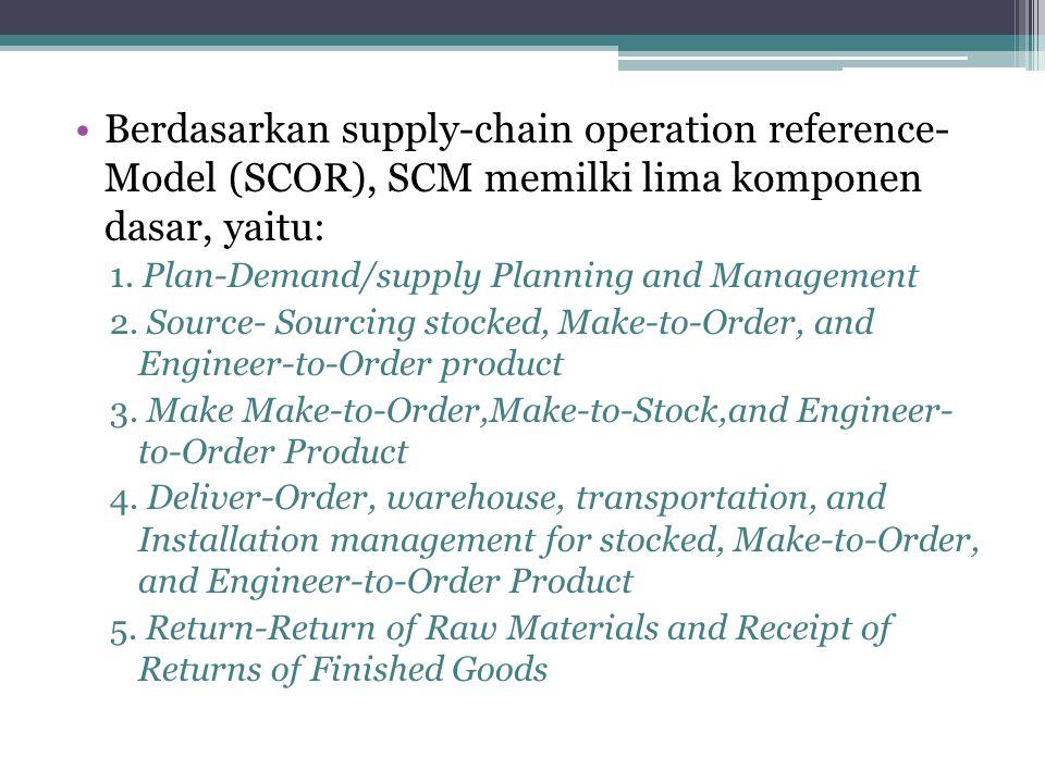 Berdasarkan supply-chain operation reference- Model (SCOR), SCM memilki lima komponen dasar, yaitu: 1. Plan-Demand/supply Planning and Management 2. S