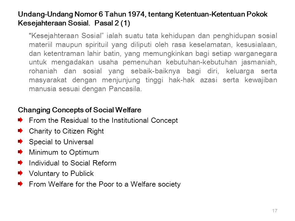 """Undang-Undang Nomor 6 Tahun 1974, tentang Ketentuan-Ketentuan Pokok Kesejahteraan Sosial. Pasal 2 (1) """"Kesejahteraan Sosial"""" ialah suatu tata kehidupa"""