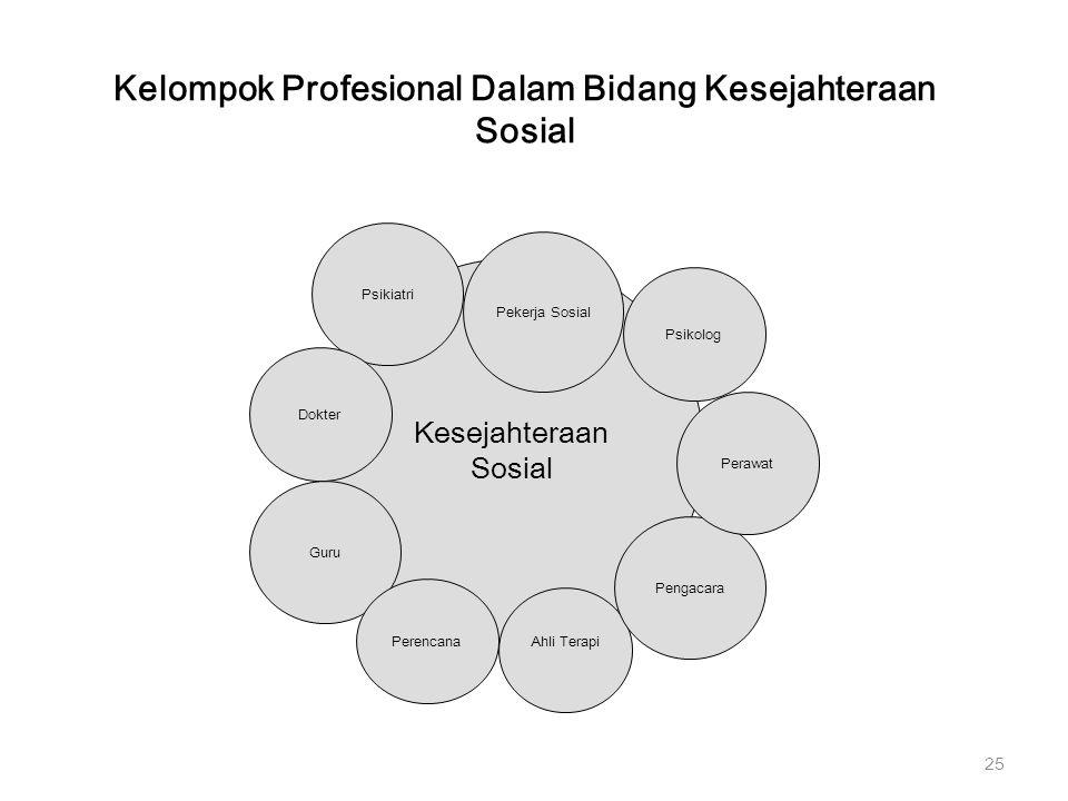 Kelompok Profesional Dalam Bidang Kesejahteraan Sosial 25 Kesejahteraan Sosial Psikolog Pekerja Sosial Psikiatri Dokter Guru Perencana Ahli Terapi Pen