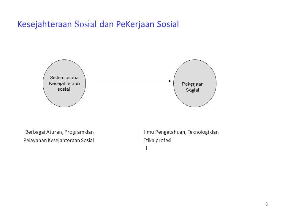  Kerangka Profesi Pekerjaan Sosial A.