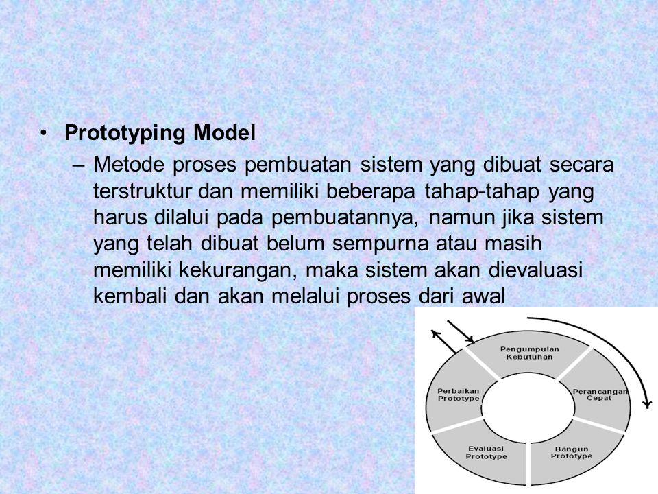 Prototyping Model –Metode proses pembuatan sistem yang dibuat secara terstruktur dan memiliki beberapa tahap-tahap yang harus dilalui pada pembuatanny