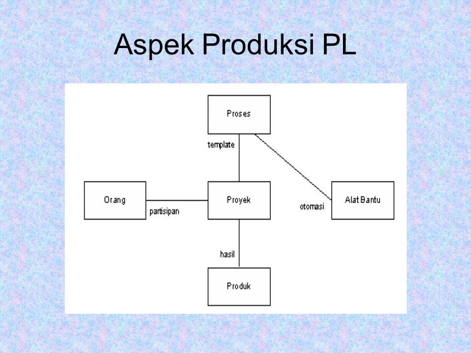 Perbedaan RPL dan Rekayasa Sistem Rekayasa sistem berkaitan dengan semua aspek dalam pembangunan sistem berbasis komputer termasuk hardware, rekayasa PL dan proses.