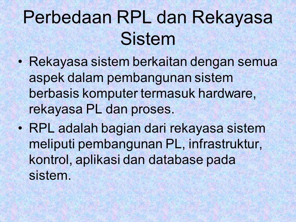 Proses PL Serangkaian kegiatan yang menghasilkan perangkat lunak.