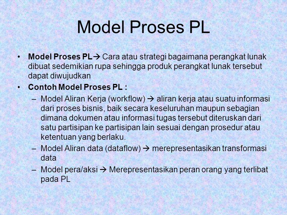 Model Proses PL Model Proses PL  Cara atau strategi bagaimana perangkat lunak dibuat sedemikian rupa sehingga produk perangkat lunak tersebut dapat d