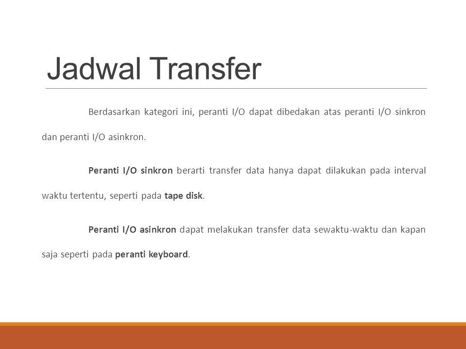 Jadwal Transfer Berdasarkan kategori ini, peranti I/O dapat dibedakan atas peranti I/O sinkron dan peranti I/O asinkron. Peranti I/O sinkron berarti t