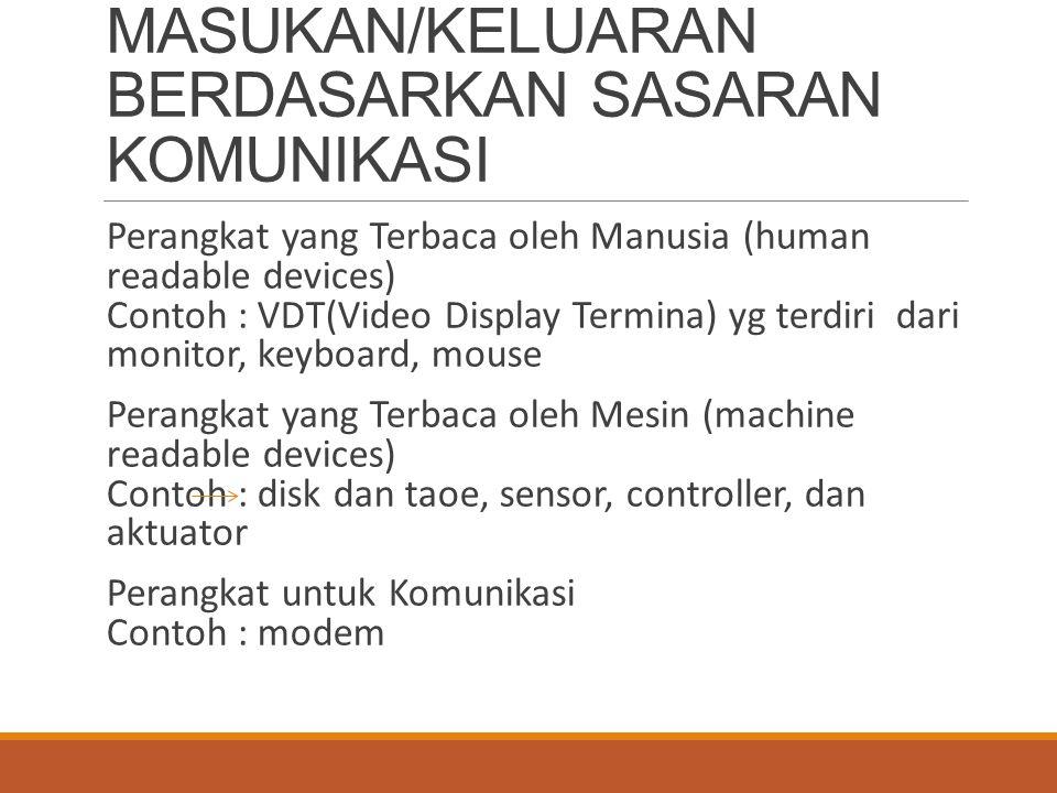 PERANGKAT MASUKAN/KELUARAN BERDASARKAN SASARAN KOMUNIKASI Perangkat yang Terbaca oleh Manusia (human readable devices) Contoh : VDT(Video Display Term