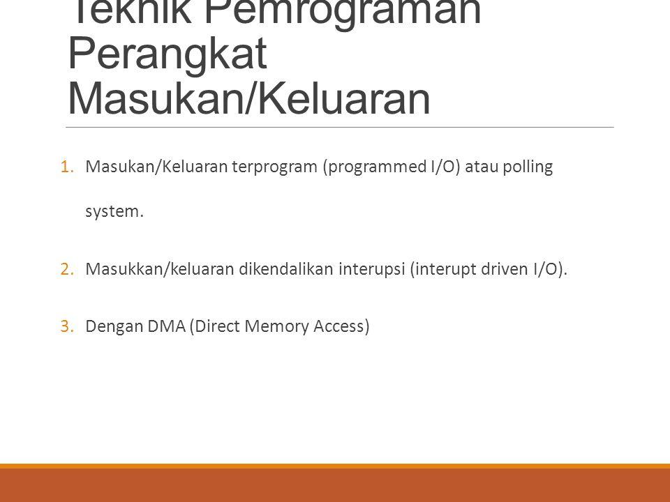 Teknik Pemrograman Perangkat Masukan/Keluaran 1.Masukan/Keluaran terprogram (programmed I/O) atau polling system. 2.Masukkan/keluaran dikendalikan int