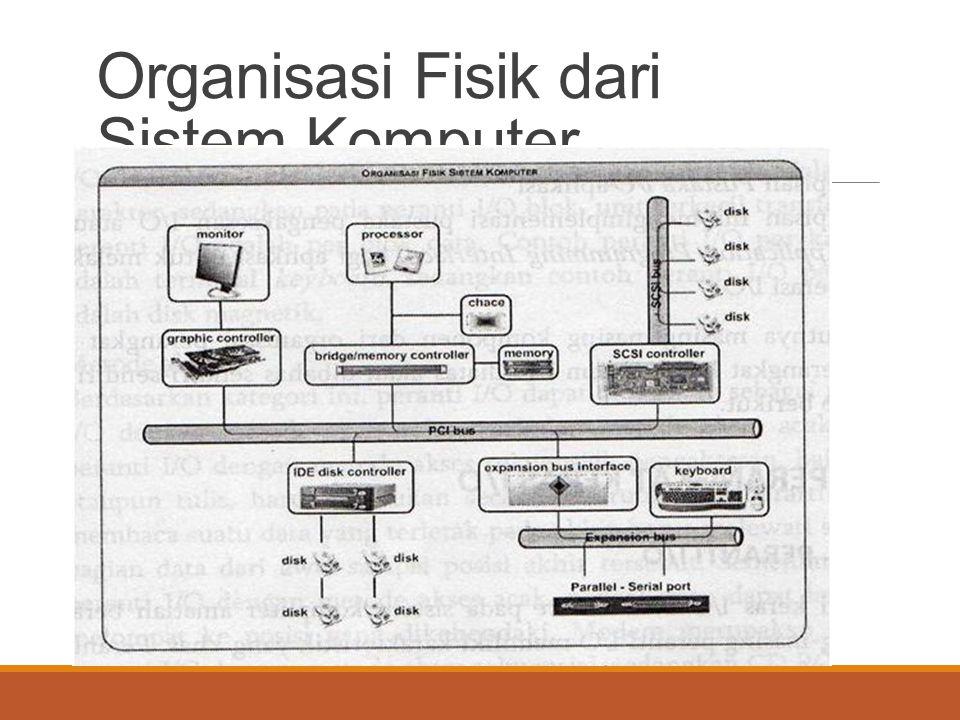 Mekanisme Penanganan Disk Request Operasi disk merupakan operasi khusus yg hanya dapat dilakukan oleh rutin sistem operasi.