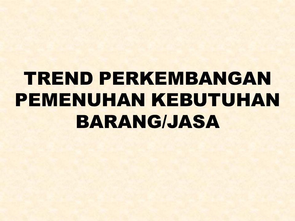 TREND PERKEMBANGAN PEMENUHAN KEBUTUHAN BARANG/JASA