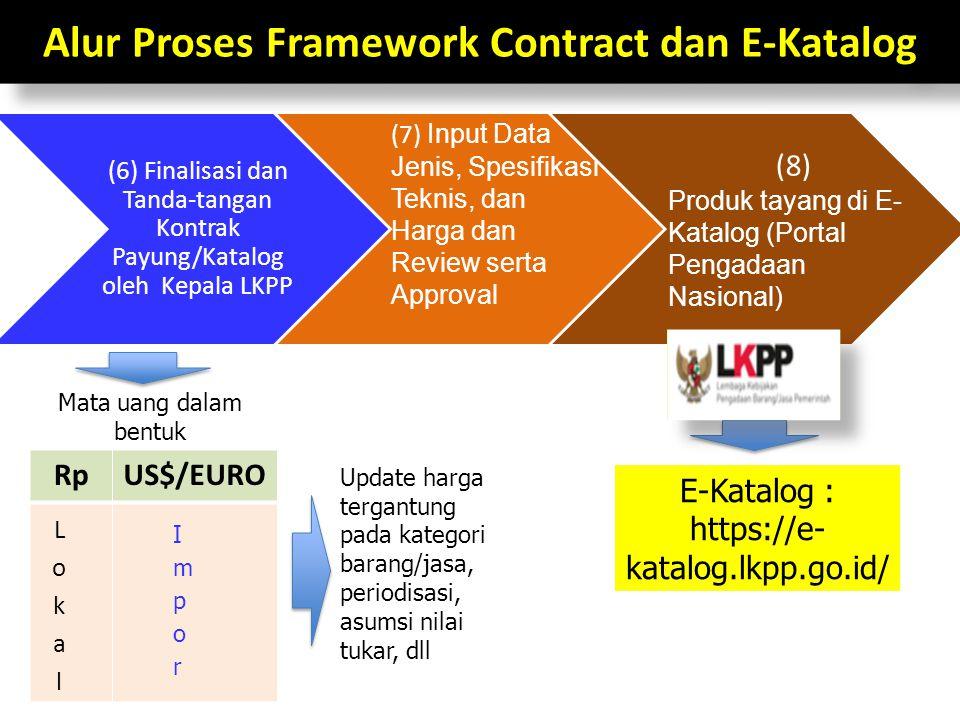 Alur Proses Framework Contract dan E-Katalog (7) Input Data Jenis, Spesifikasi Teknis, dan Harga dan Review serta Approval (8) Produk tayang di E- Kat