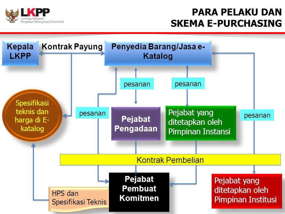 HPS dan Spesifikasi Teknis Kepala LKPP Penyedia Barang/Jasa e- Katalog Pejabat Pembuat Komitmen Pejabat Pengadaan Pejabat yang ditetapkan oleh Pimpina